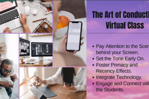 Work Different: The Art of Conducting Virtual Class
